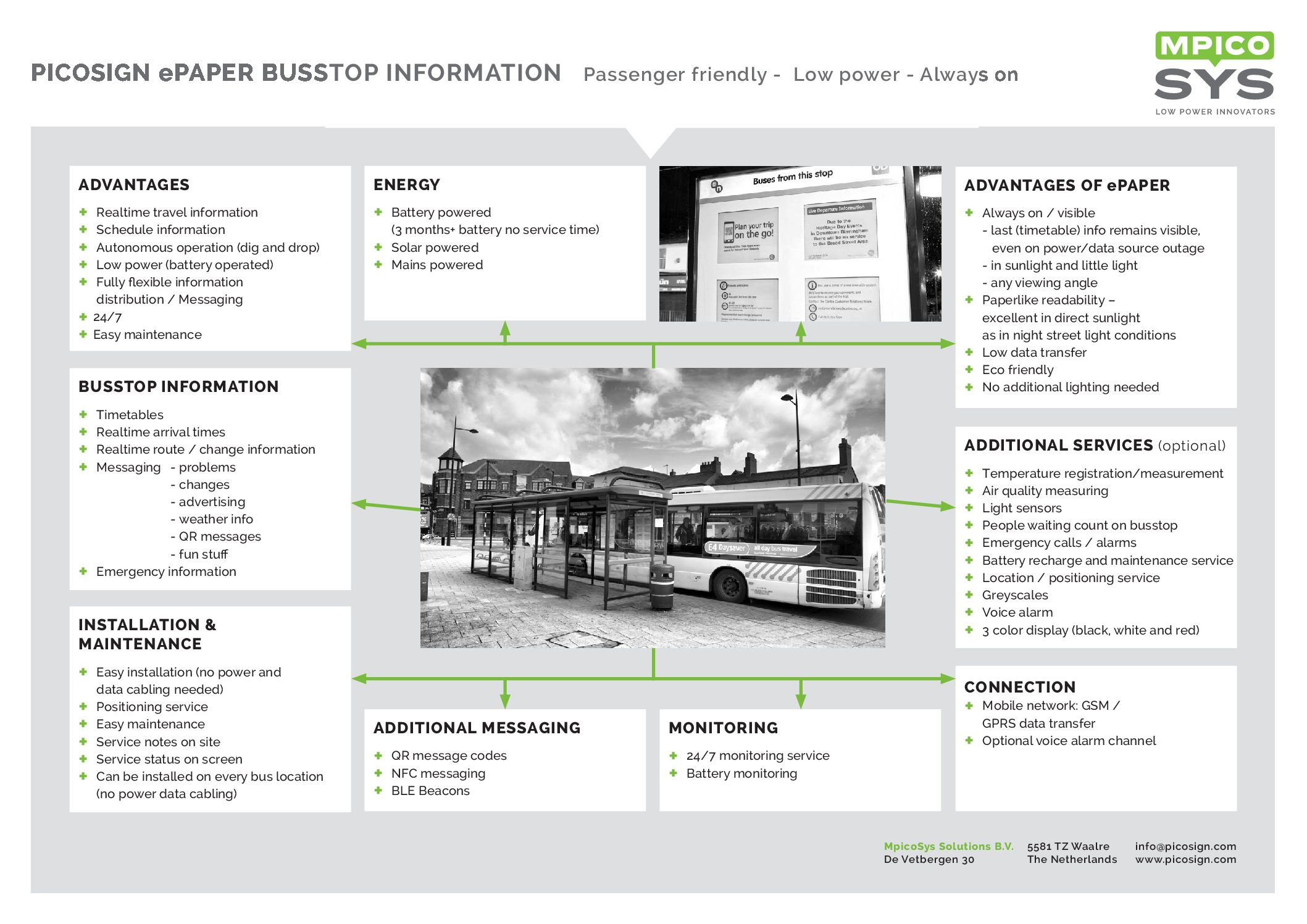 20161216-PicoSign-ePaper Busstop Information-A3